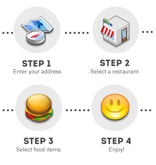 Why Choose Fay To Go Delivery